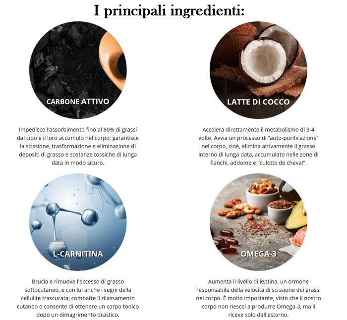 Ingredienti di Black Latte